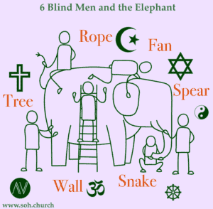 Blind Men and Elephant Parable